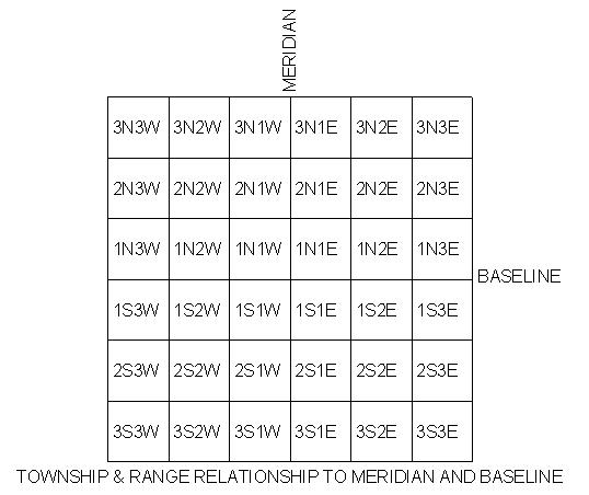 Trsfile to latitude longitude townships and ranges count up away from the intersection of the meridian and the baseline away from this origin point there are corrections made to ccuart Gallery